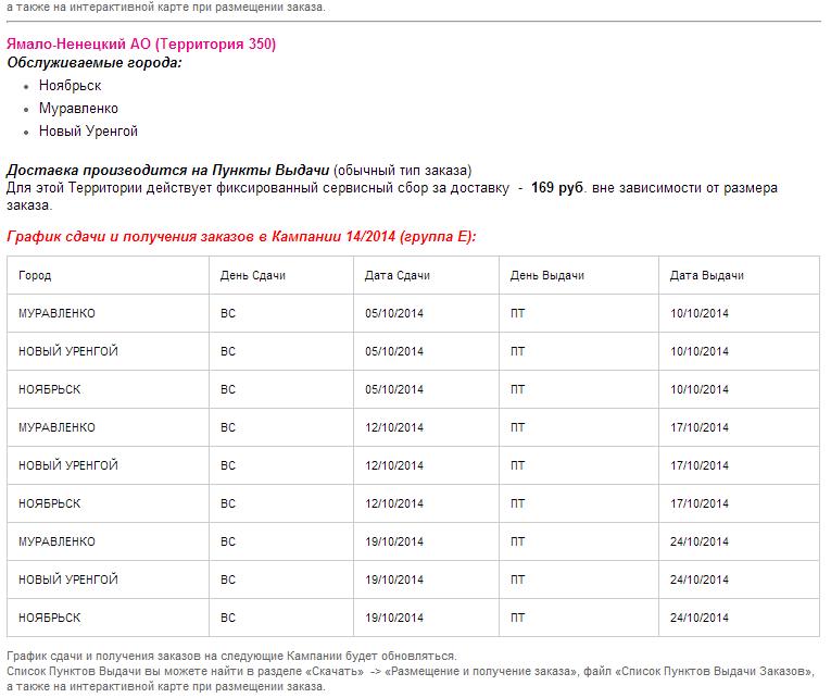 график сдачи заказов avon в Калининграде и ямало-ненецком ао, стать представителем avon в калининграде и ямало-ненецком ао, зарегистрироваться представителем эйвон